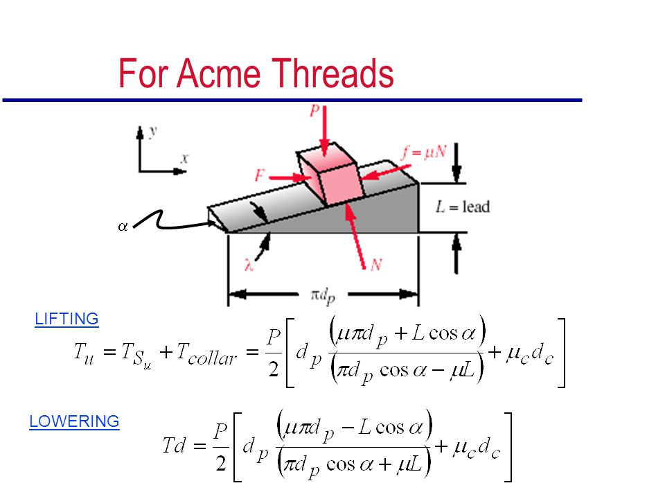 For Acme Threads  LIFTING LOWERING