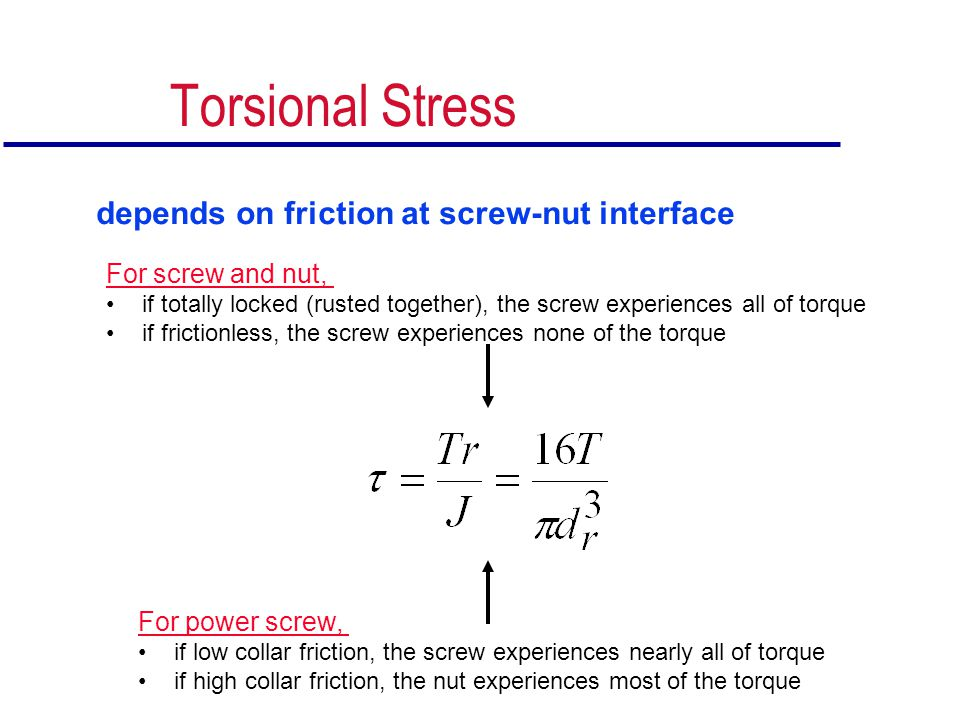 Torsional Stress depends on friction at screw-nut interface