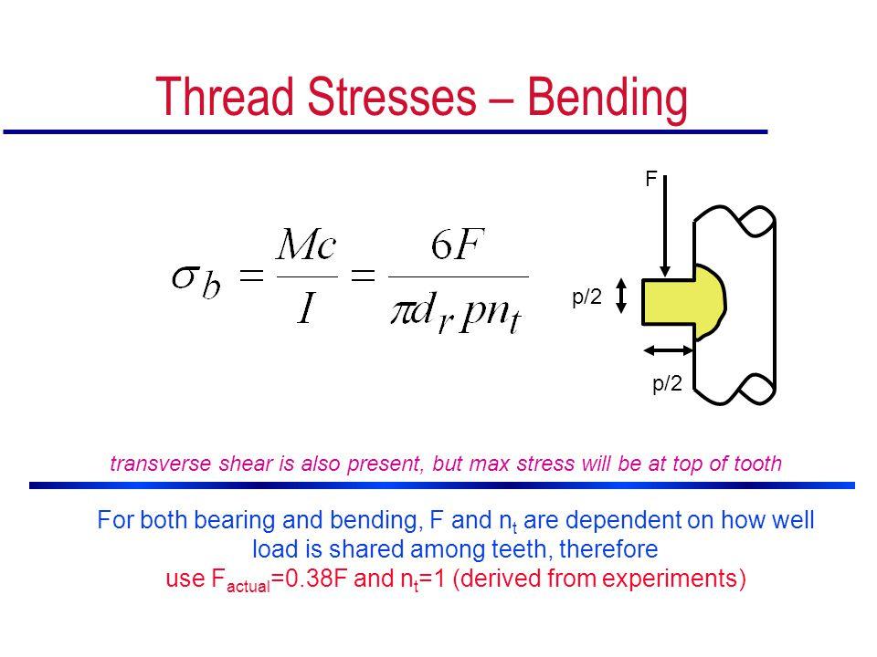 Thread Stresses – Bending