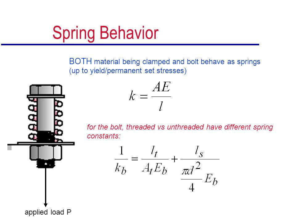 Spring Behavior BOTH material being clamped and bolt behave as springs