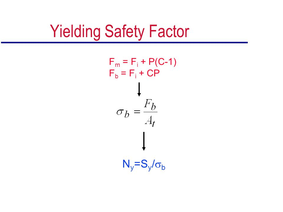 Yielding Safety Factor