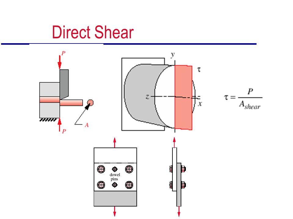 Direct Shear