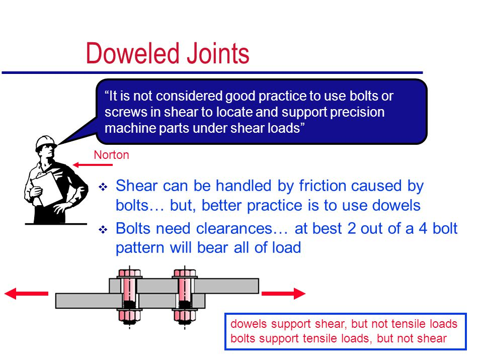 Doweled Joints It is not considered good practice to use bolts or screws in shear to locate and support precision machine parts under shear loads