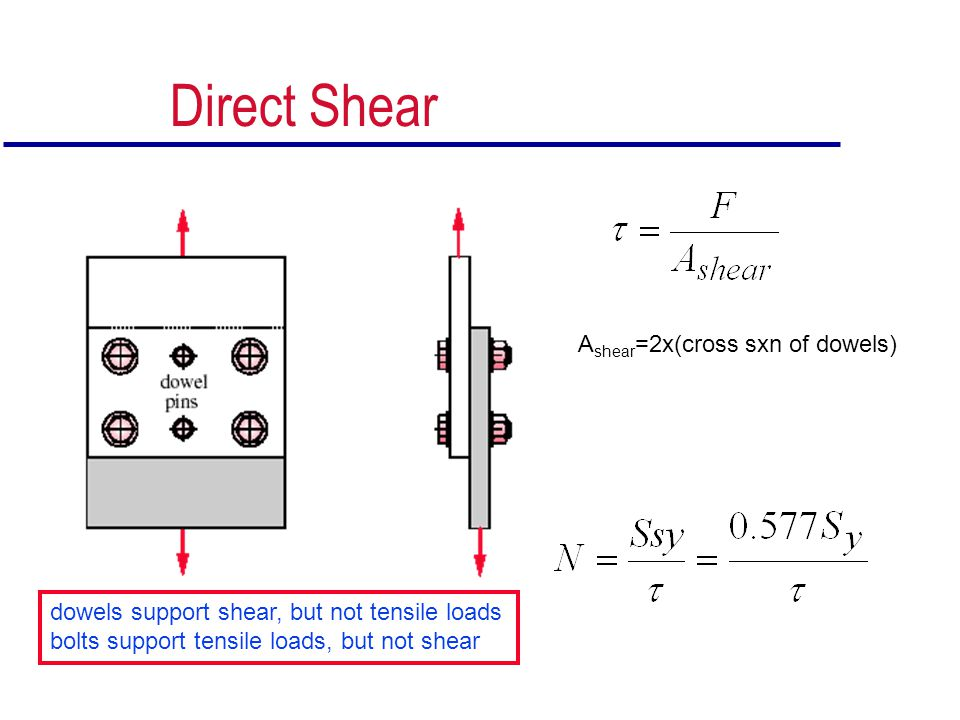 Direct Shear Ashear=2x(cross sxn of dowels)
