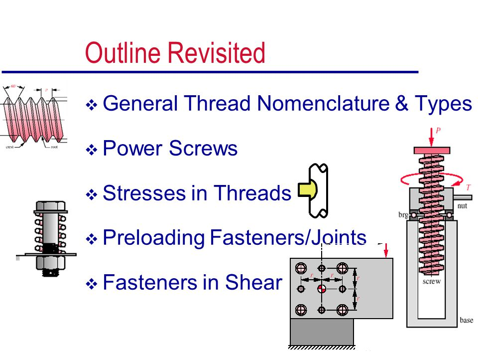 Outline Revisited General Thread Nomenclature & Types Power Screws
