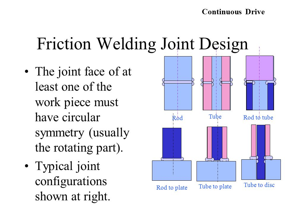 Friction Welding Joint Design