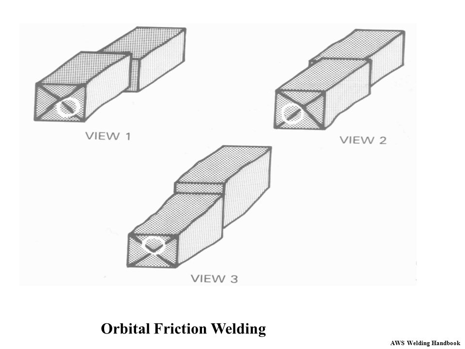 Orbital Friction Welding