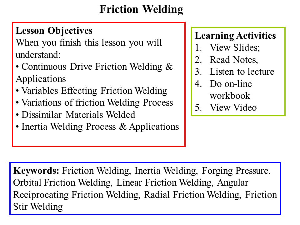 Friction Welding Lesson Objectives