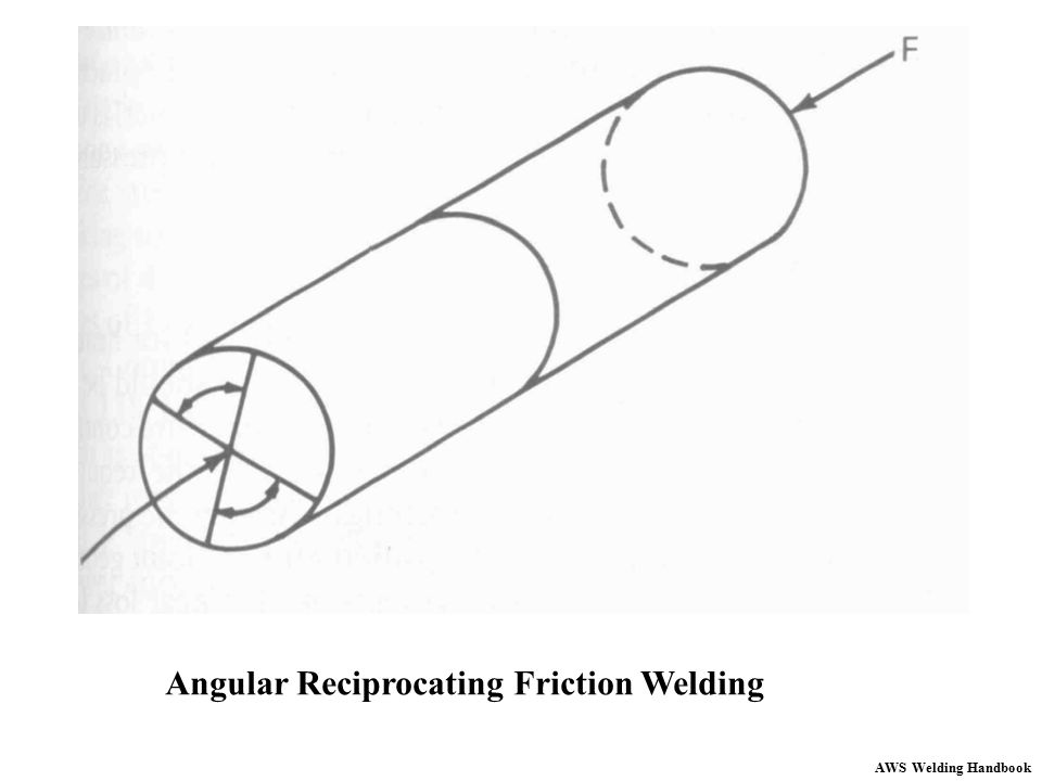 Angular Reciprocating Friction Welding