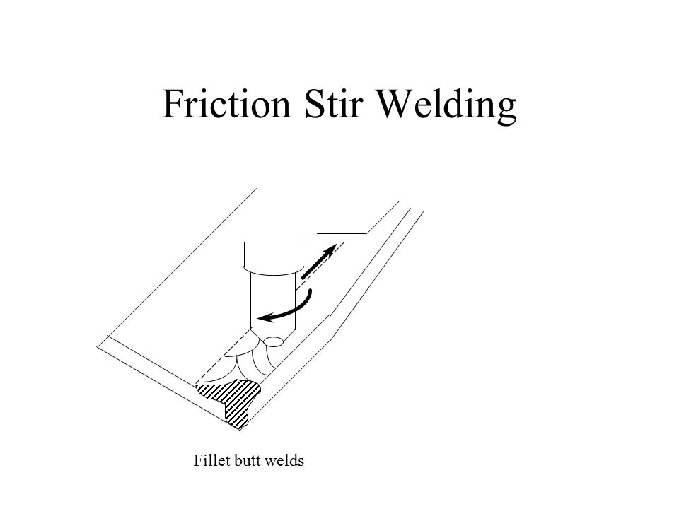 Friction Stir Welding Fillet butt welds