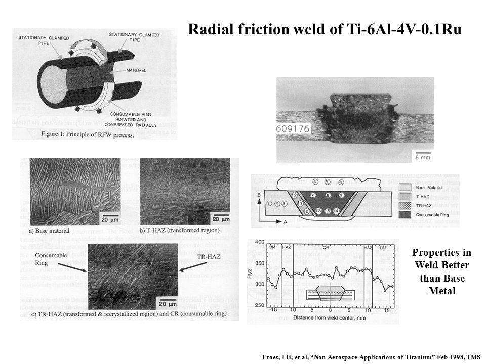 Radial friction weld of Ti-6Al-4V-0.1Ru