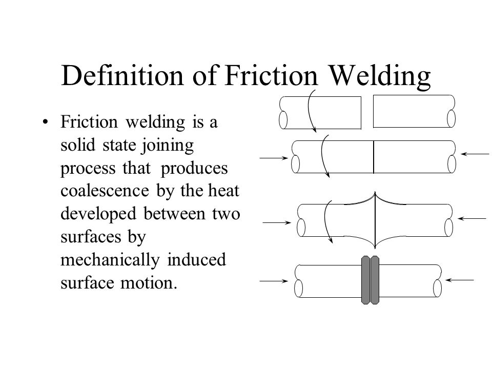 Definition of Friction Welding