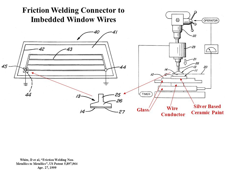 Friction Welding Connector to Imbedded Window Wires