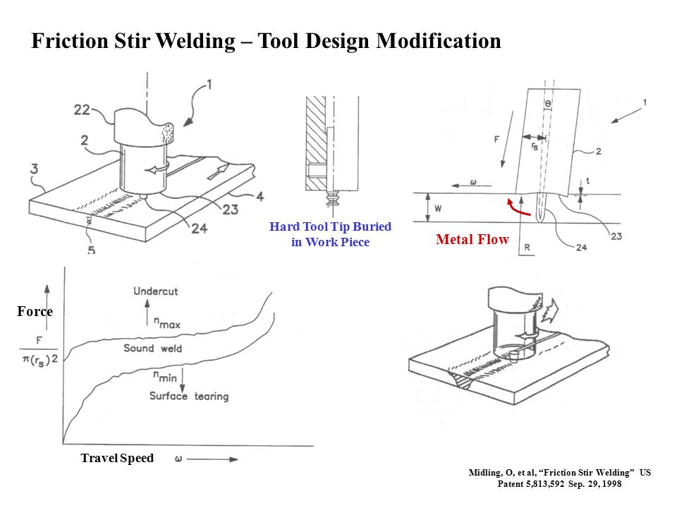 Friction Stir Welding – Tool Design Modification