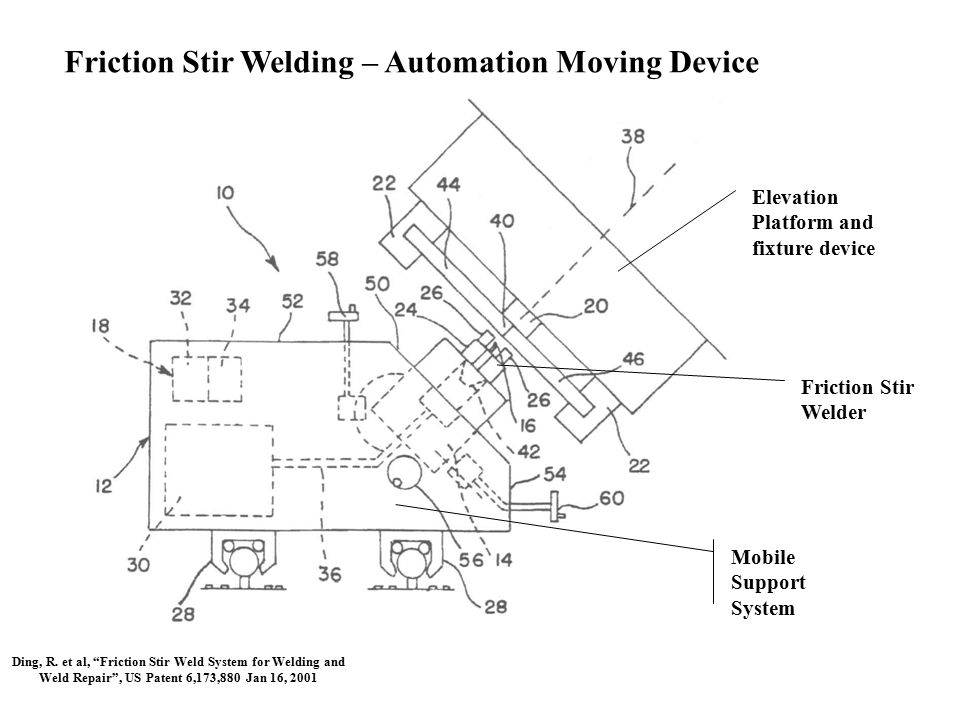 Friction Stir Welding – Automation Moving Device