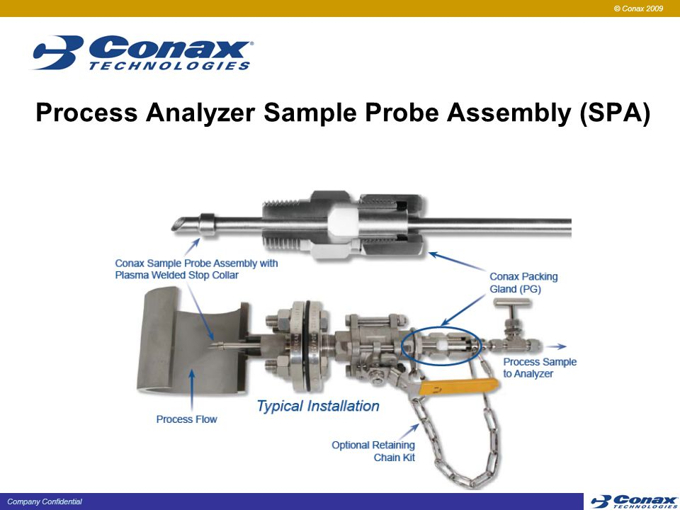 Process Analyzer Sample Probe Assembly (SPA)