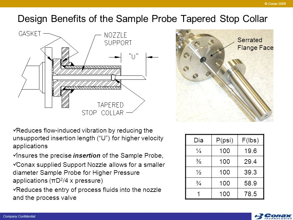 Design Benefits of the Sample Probe Tapered Stop Collar