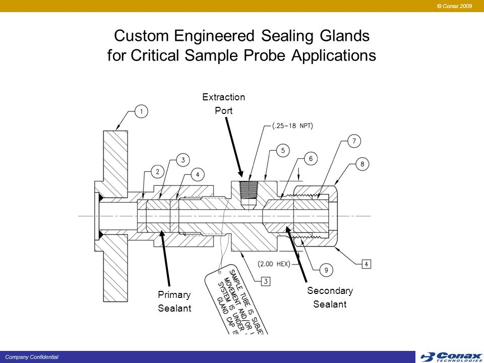 Custom Engineered Sealing Glands for Critical Sample Probe Applications