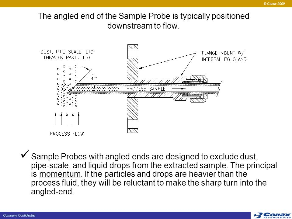 The angled end of the Sample Probe is typically positioned downstream to flow.