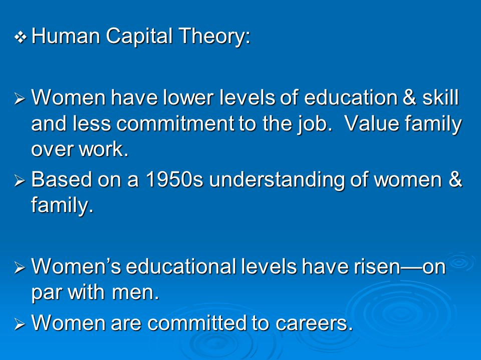 Human Capital Theory: Women have lower levels of education & skill and less commitment to the job. Value family over work.