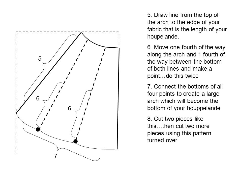 5. Draw line from the top of the arch to the edge of your fabric that is the length of your houpelande.