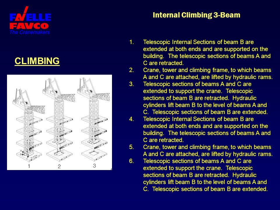 Internal Climbing 3-Beam