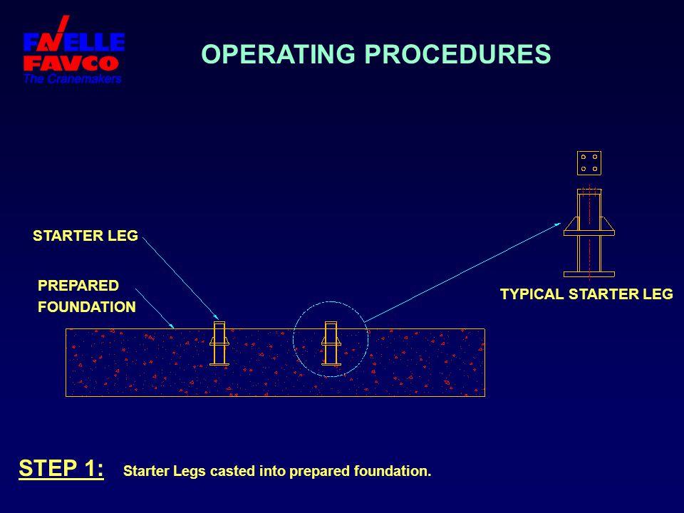 OPERATING PROCEDURES STARTER LEG. PREPARED. FOUNDATION.