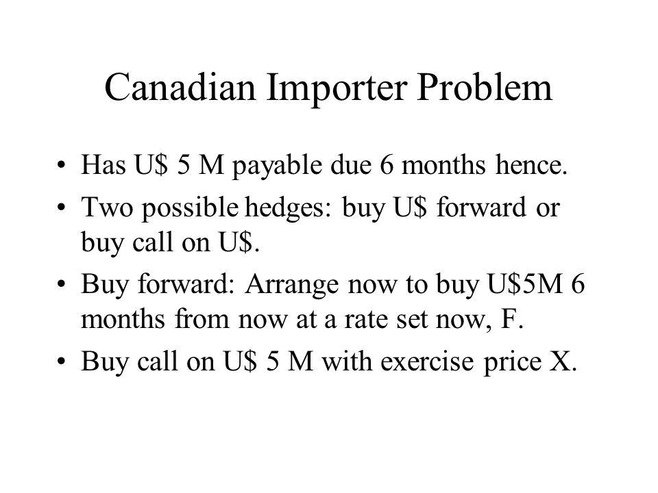 Canadian Importer Problem