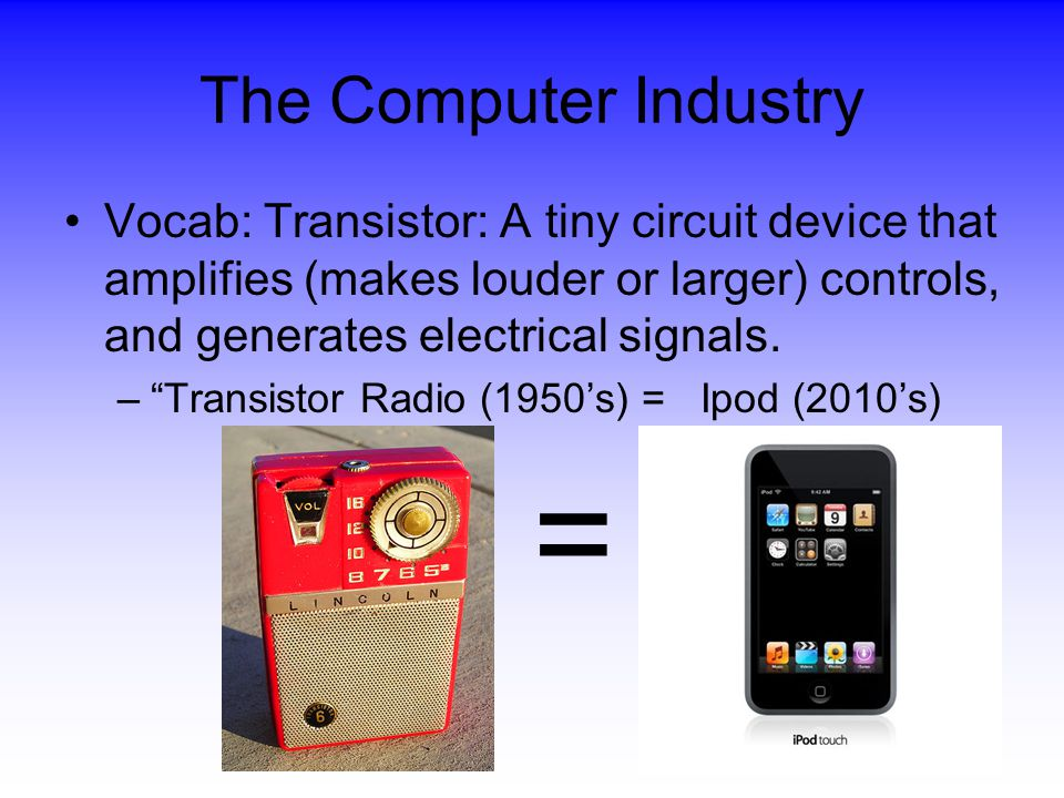 = The Computer Industry