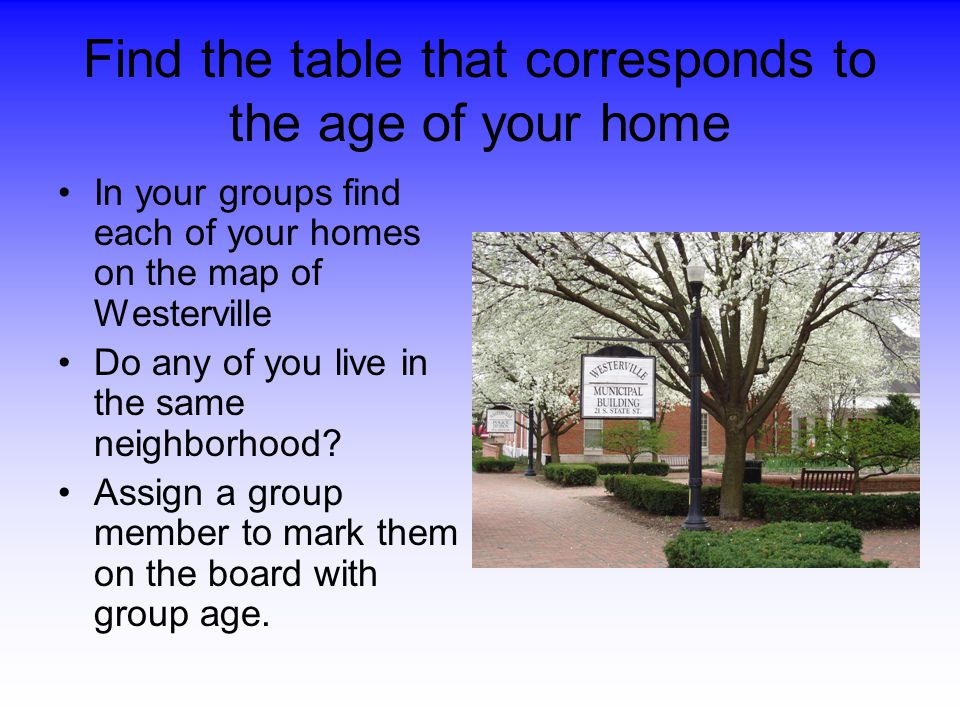 Find the table that corresponds to the age of your home
