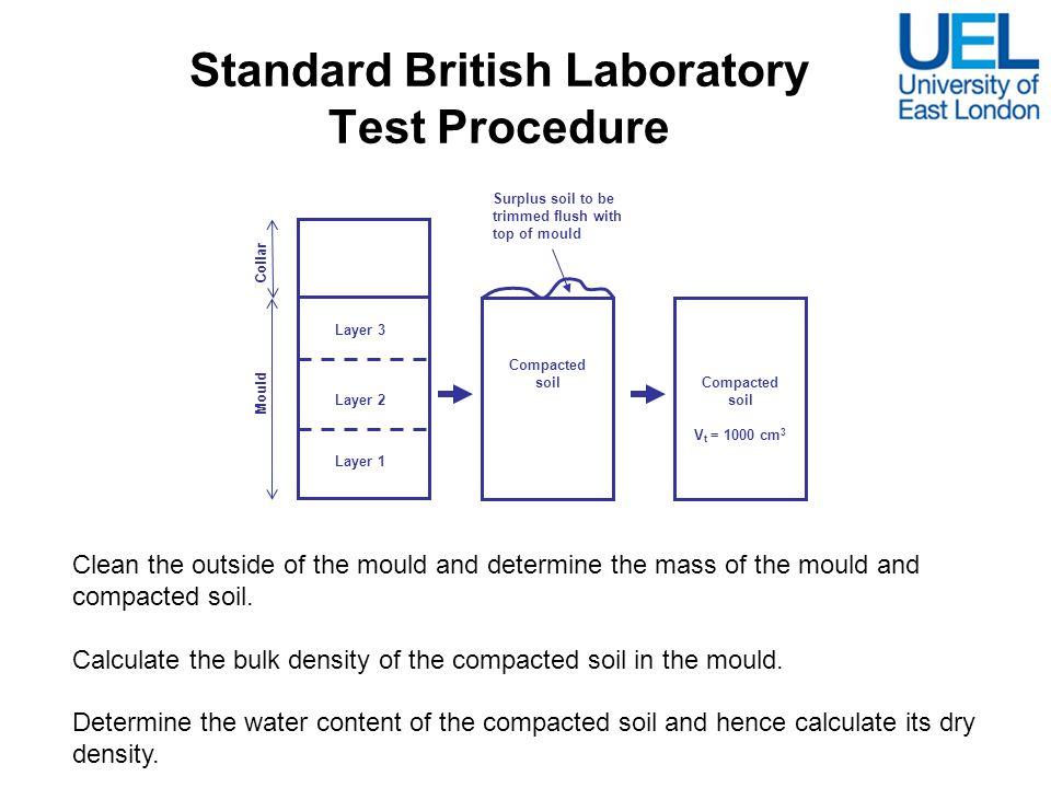Standard British Laboratory Test Procedure