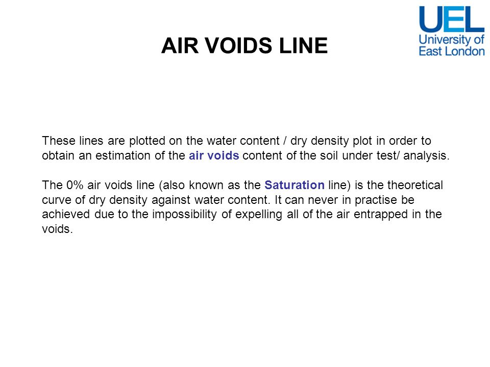 AIR VOIDS LINE