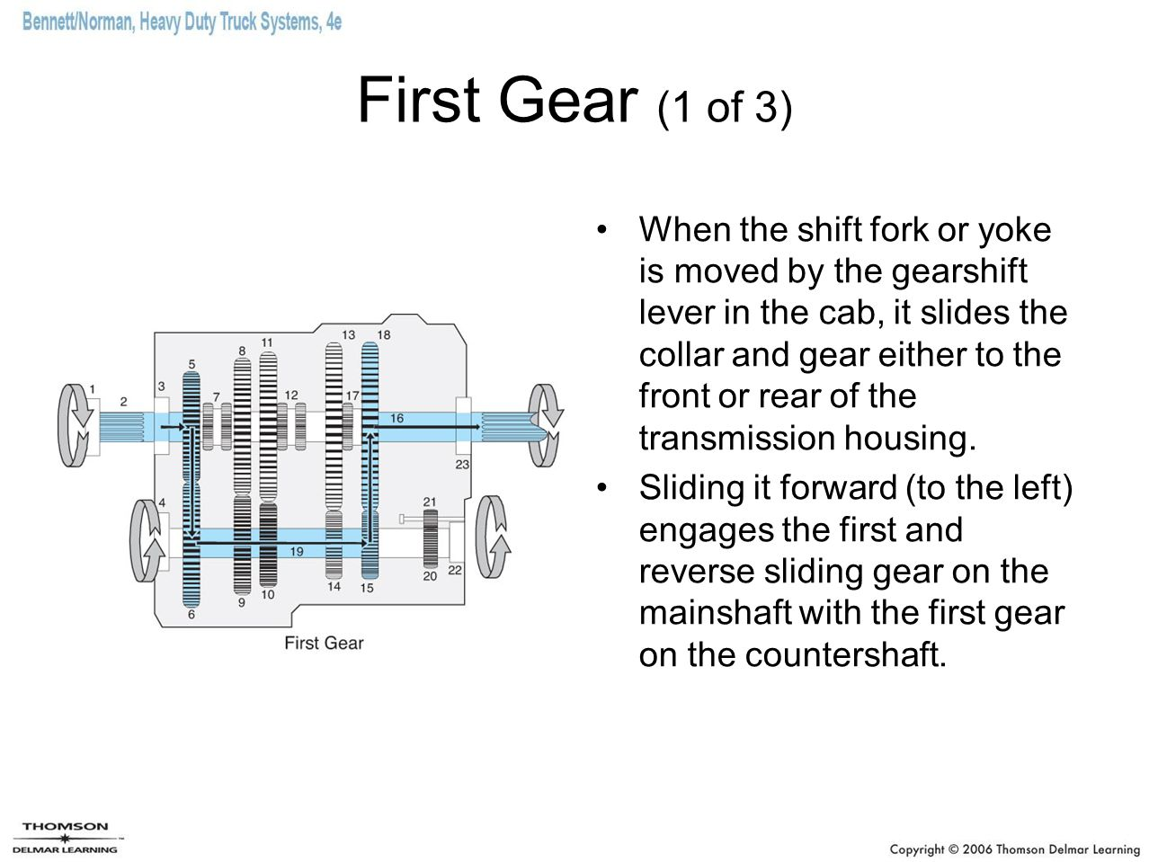 First Gear (1 of 3)