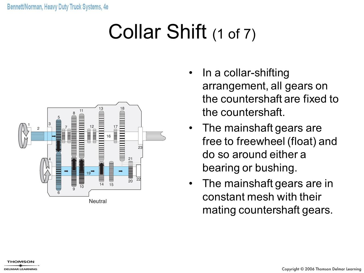 Collar Shift (1 of 7) In a collar-shifting arrangement, all gears on the countershaft are fixed to the countershaft.