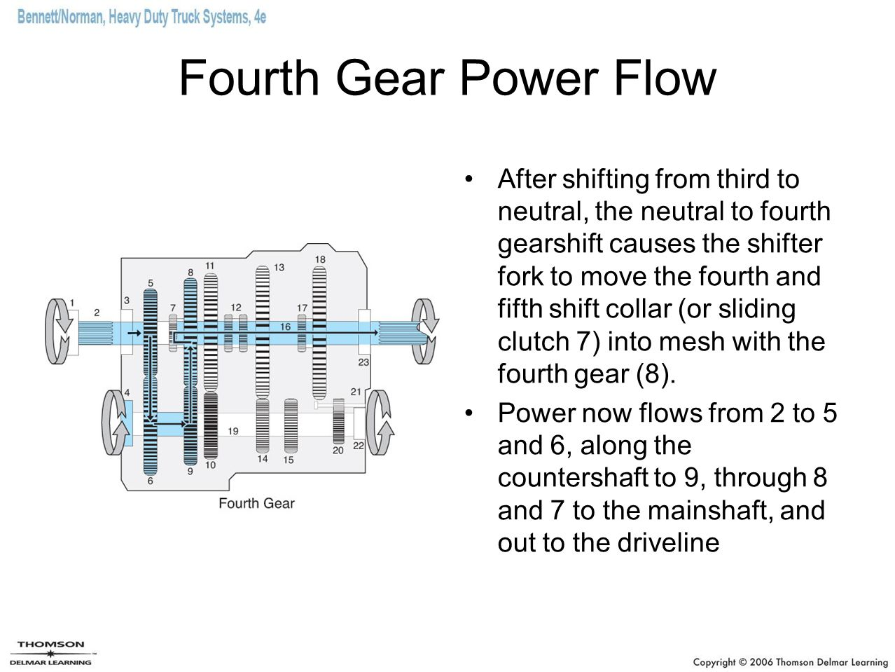 Fourth Gear Power Flow