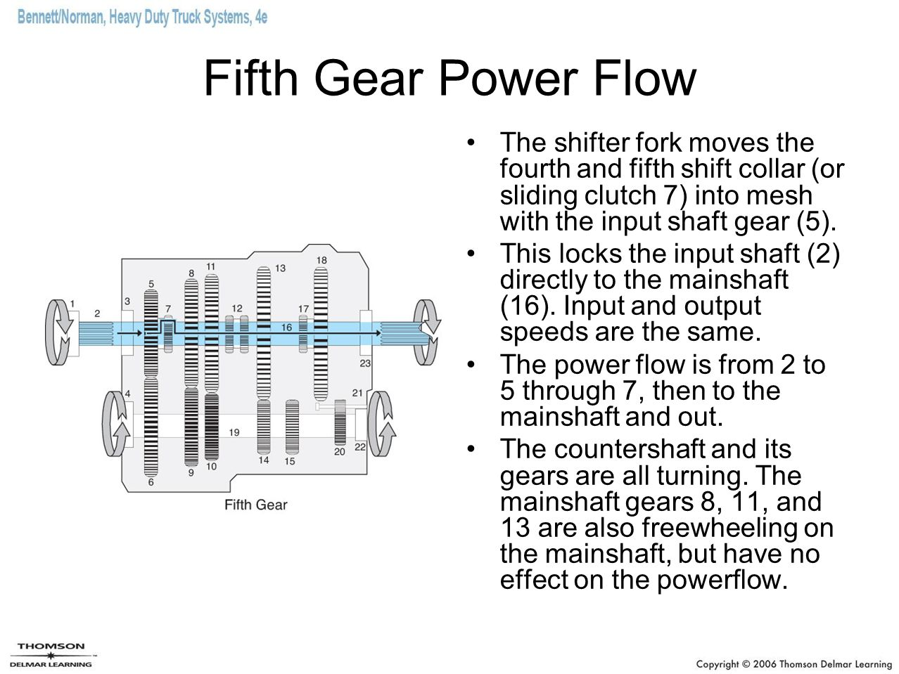 Fifth Gear Power Flow The shifter fork moves the fourth and fifth shift collar (or sliding clutch 7) into mesh with the input shaft gear (5).