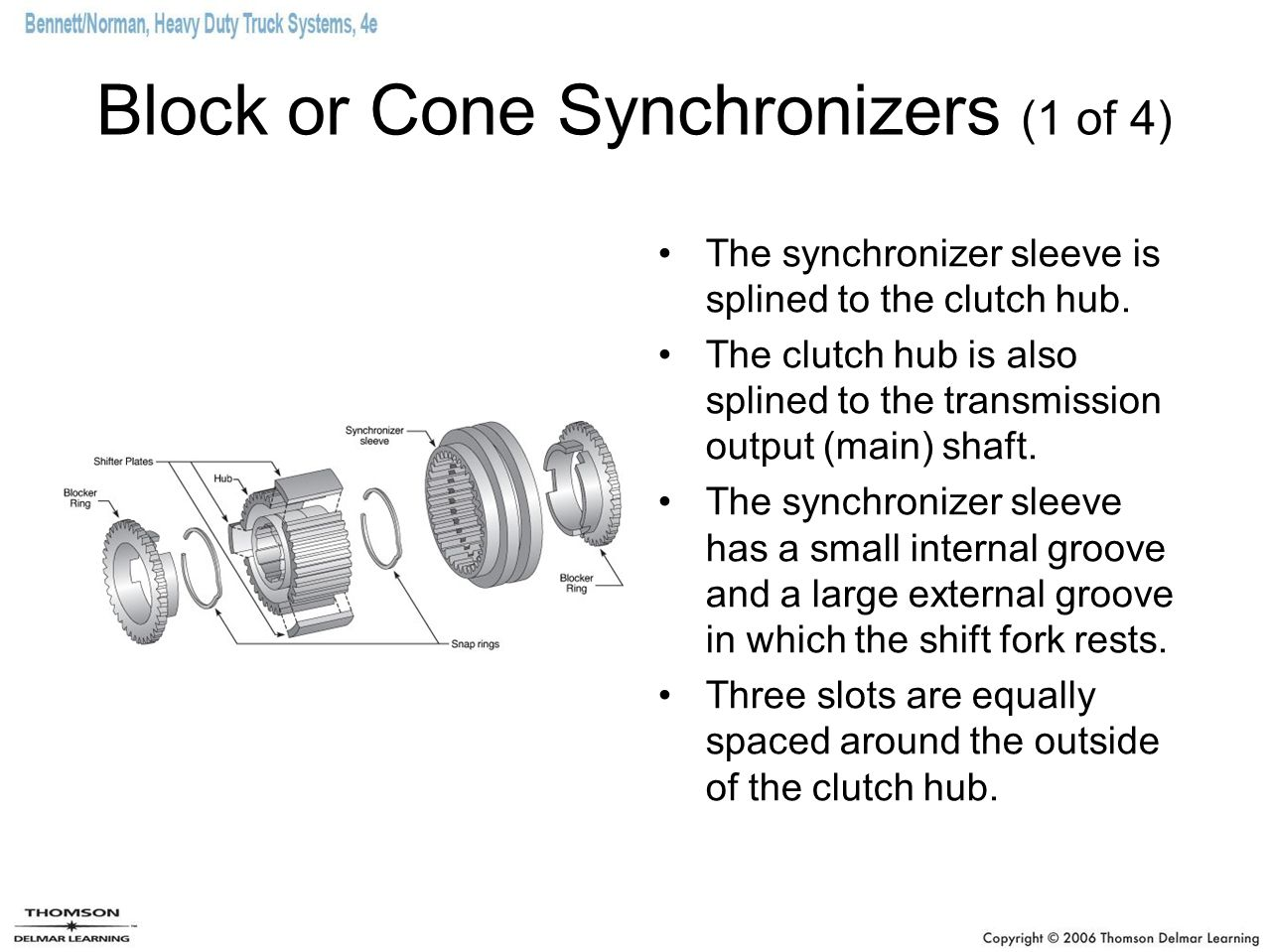 Block or Cone Synchronizers (1 of 4)