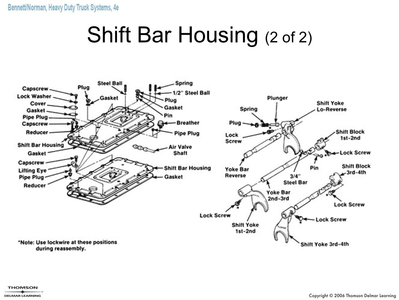 Shift Bar Housing (2 of 2) SHIFT BAR HOUSING