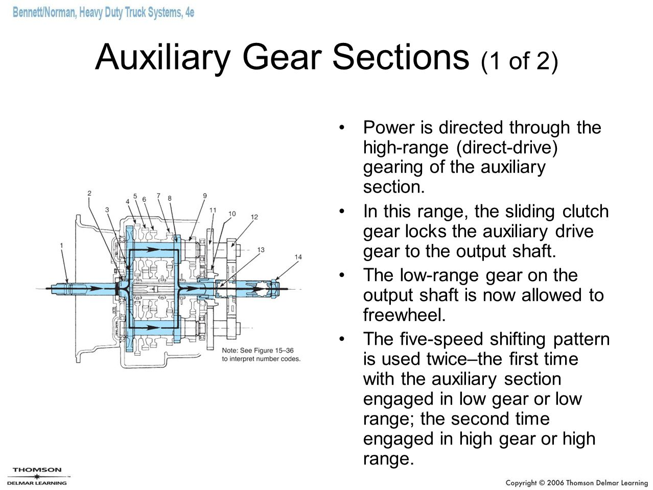 Auxiliary Gear Sections (1 of 2)