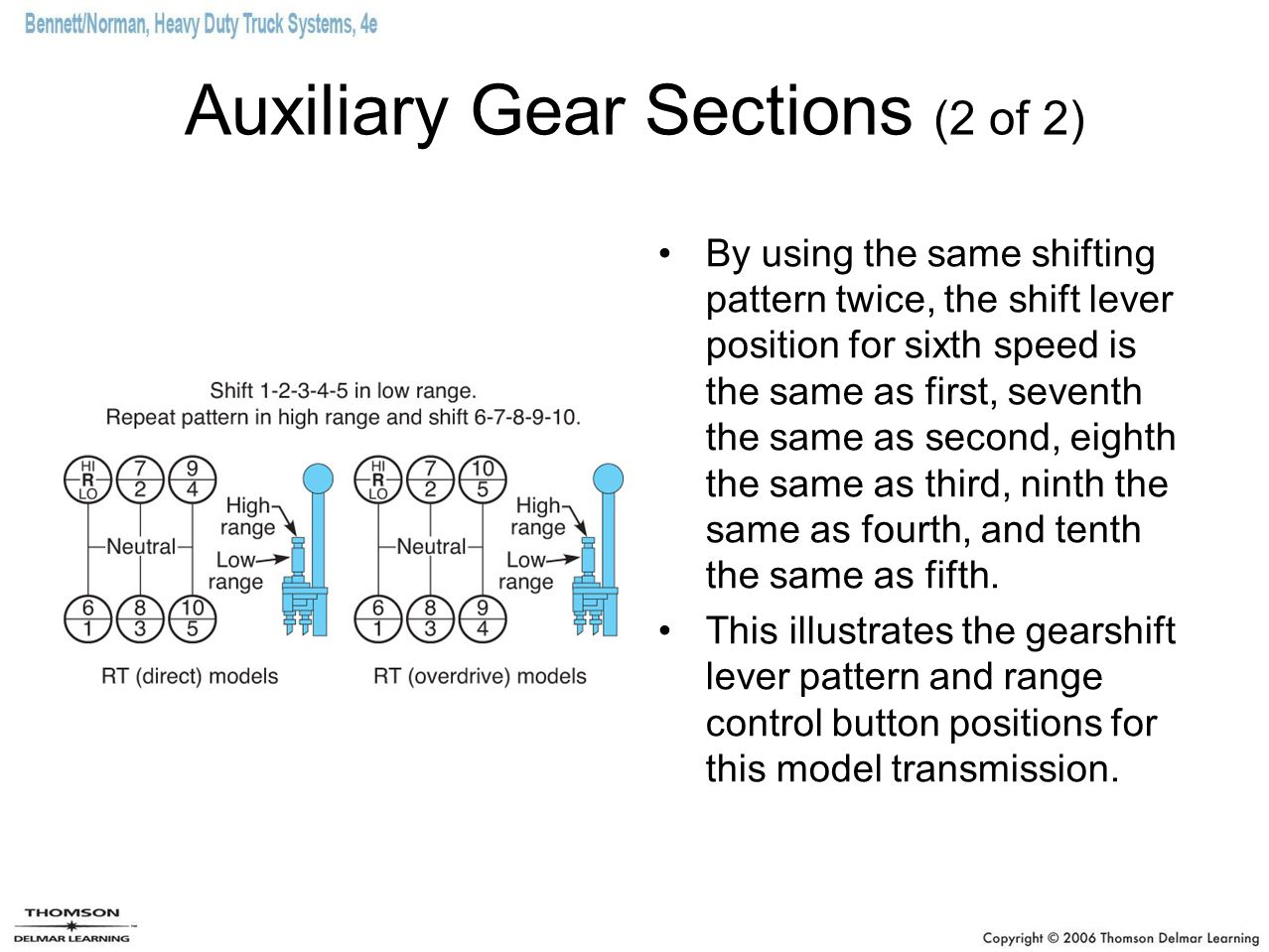 Auxiliary Gear Sections (2 of 2)