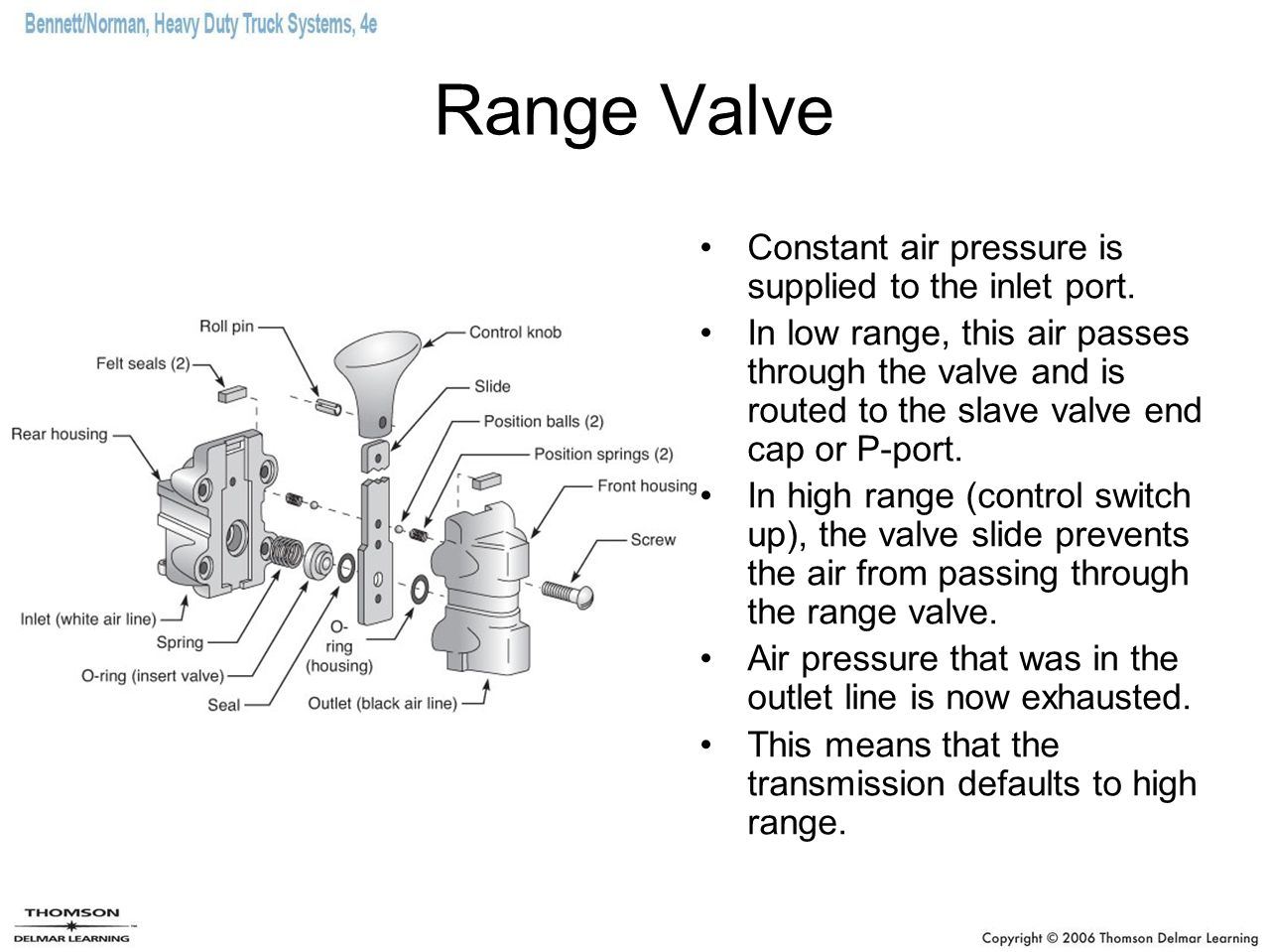 Range Valve Constant air pressure is supplied to the inlet port.