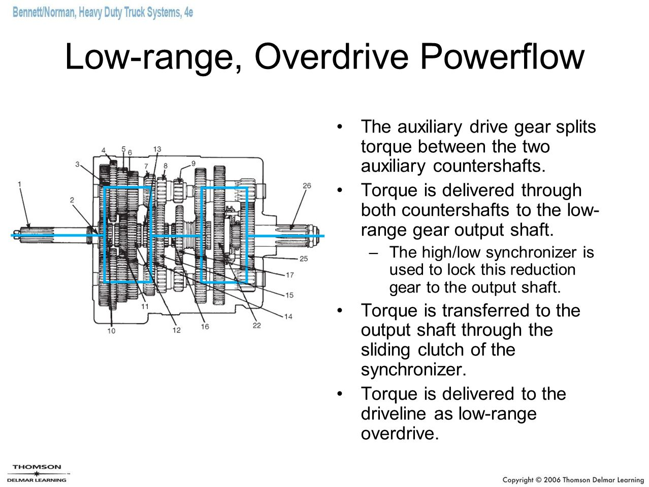 Low-range, Overdrive Powerflow
