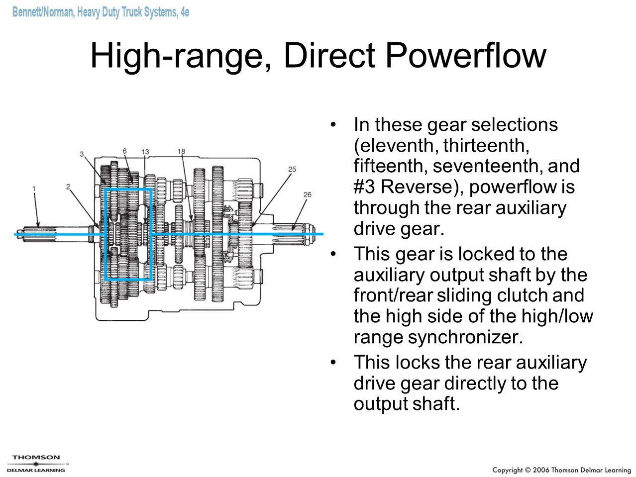 High-range, Direct Powerflow