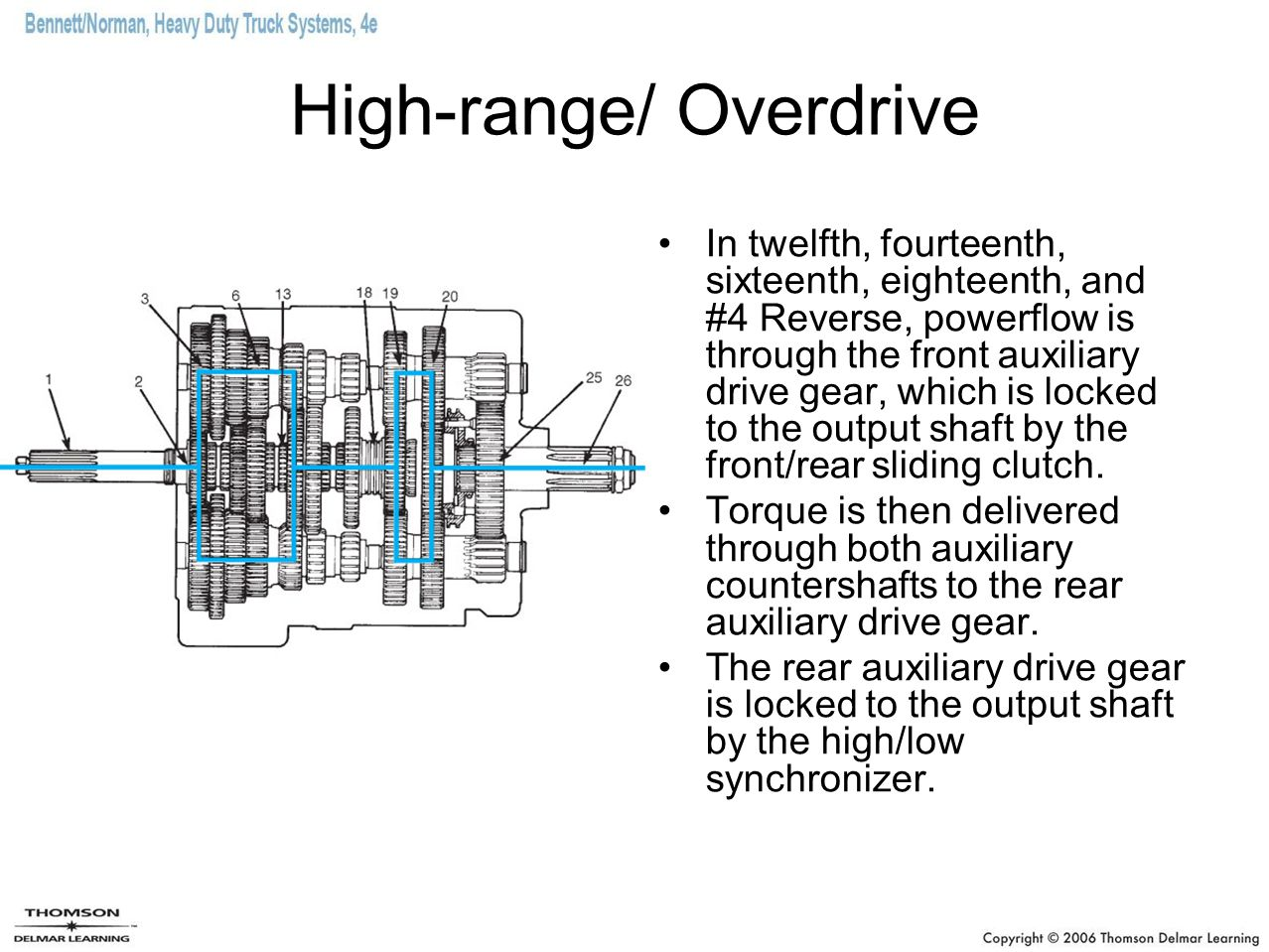 High-range/ Overdrive