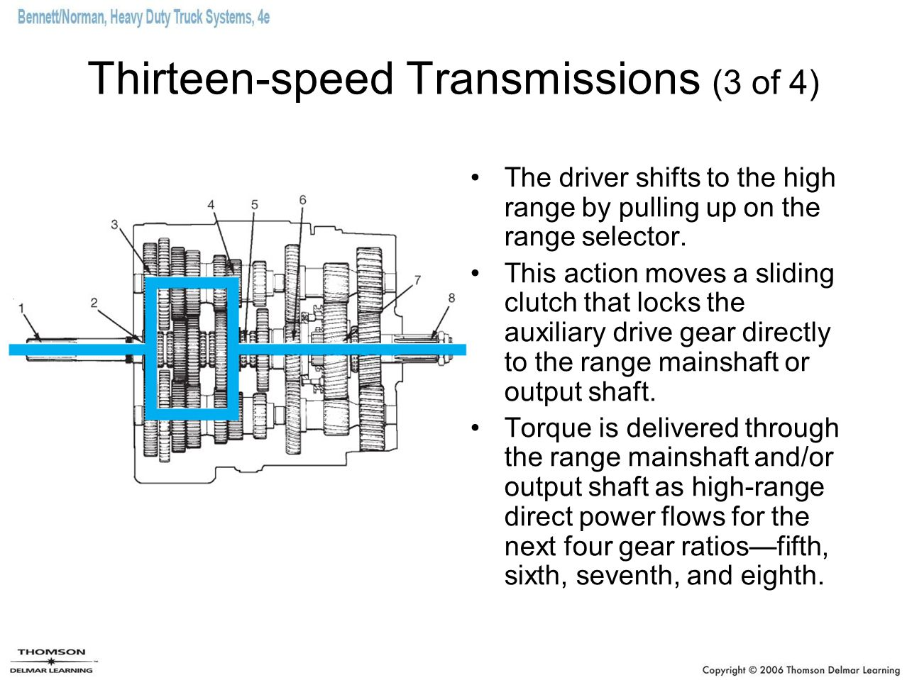 Thirteen-speed Transmissions (3 of 4)