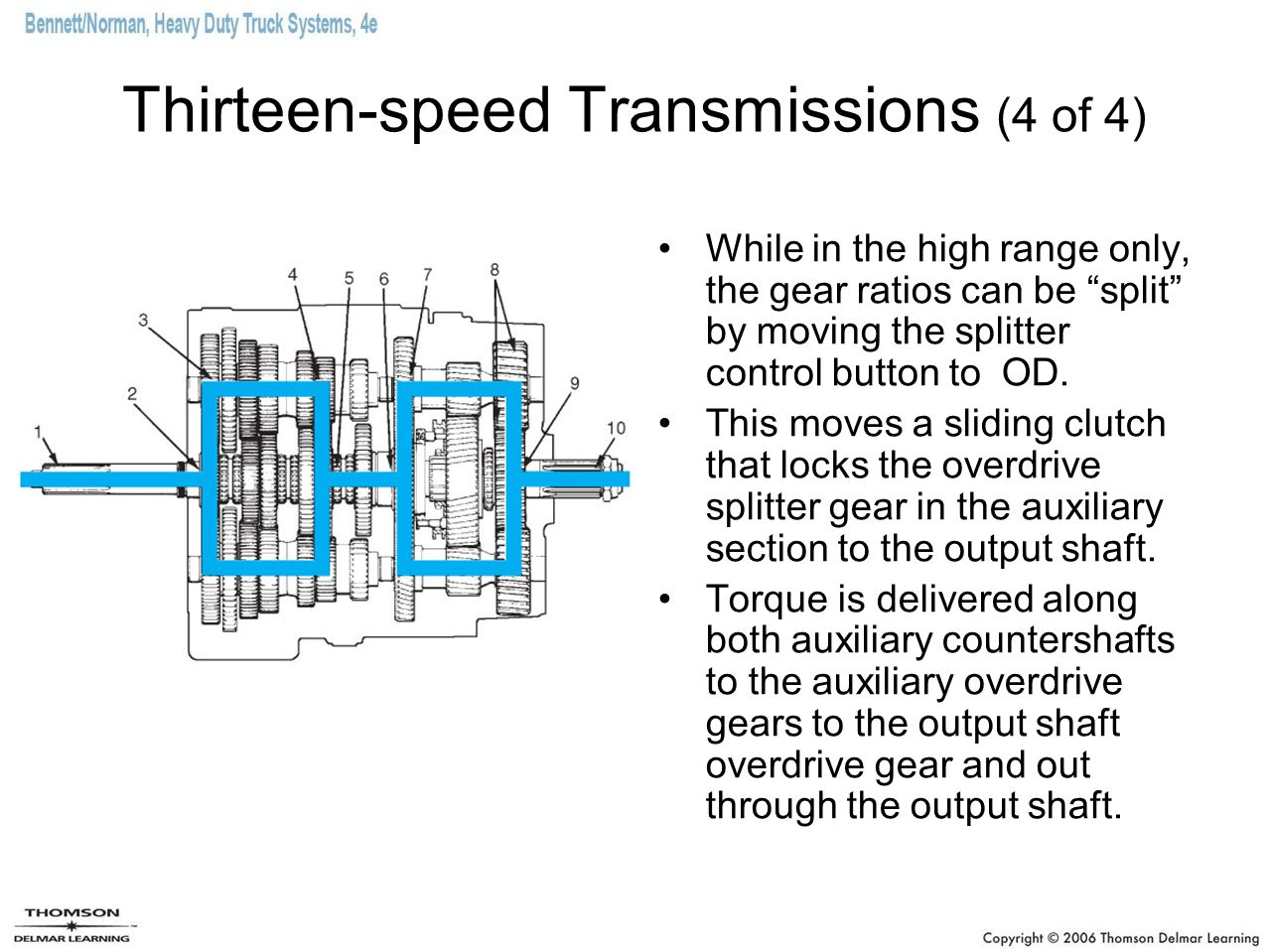 Thirteen-speed Transmissions (4 of 4)