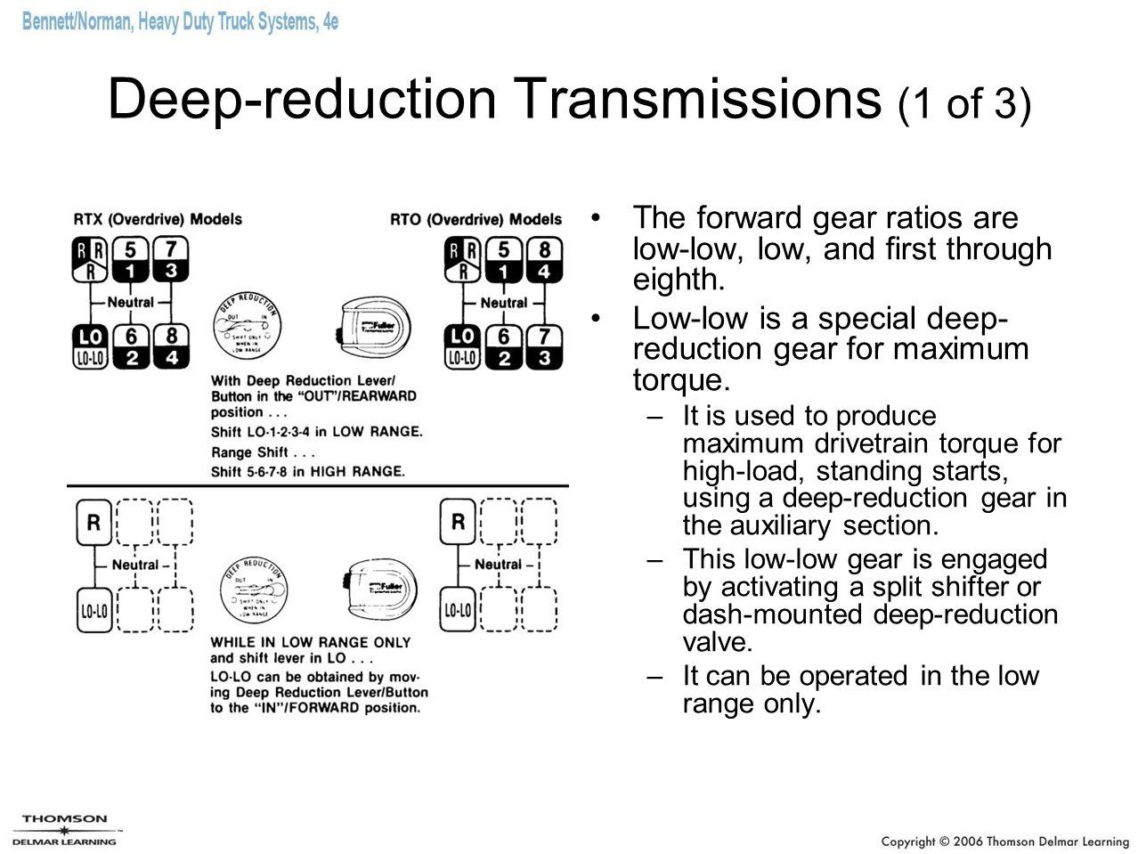 Deep-reduction Transmissions (1 of 3)