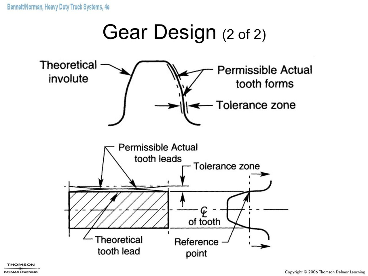 Gear Design (2 of 2)