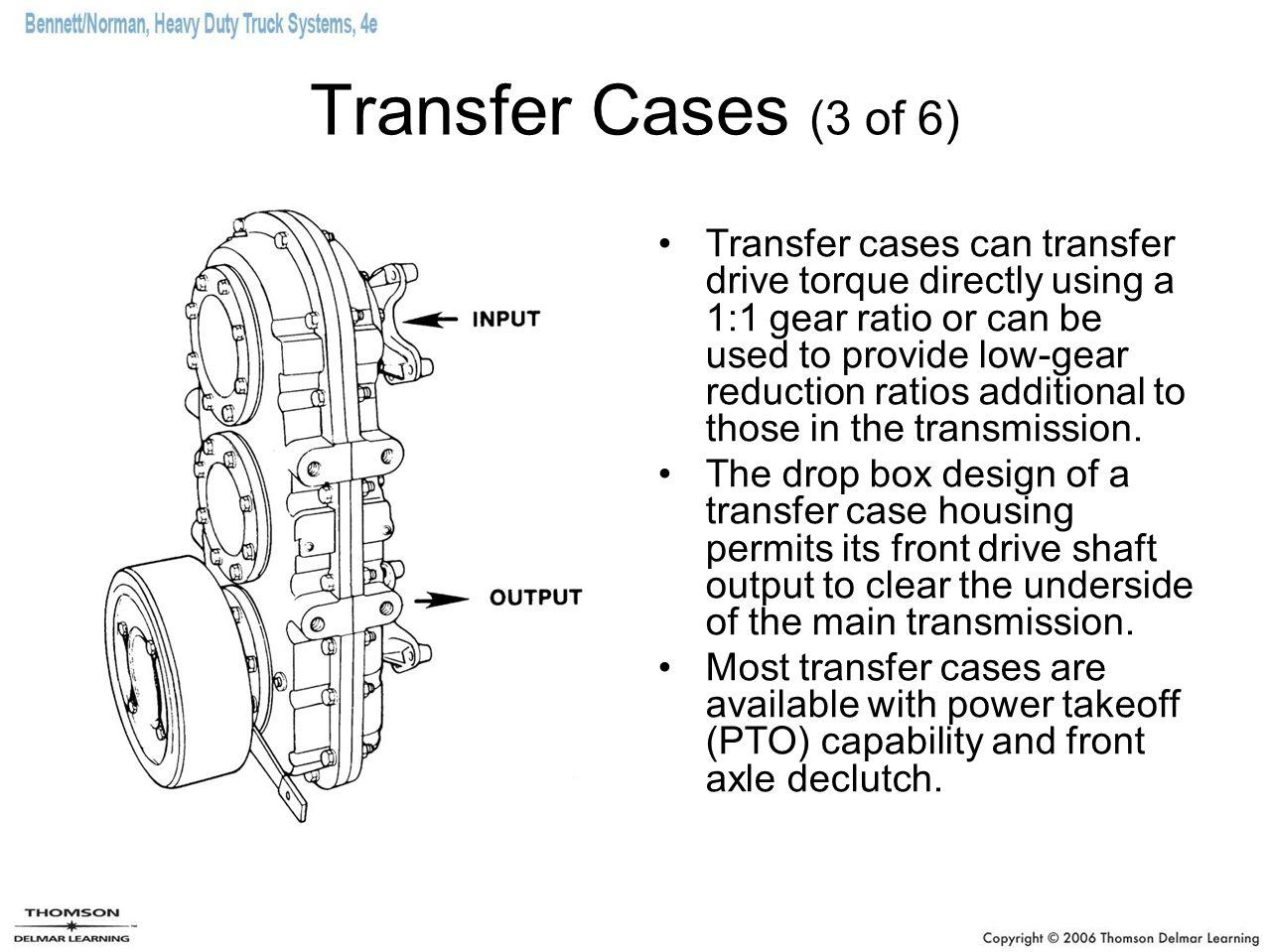 Transfer Cases (3 of 6)