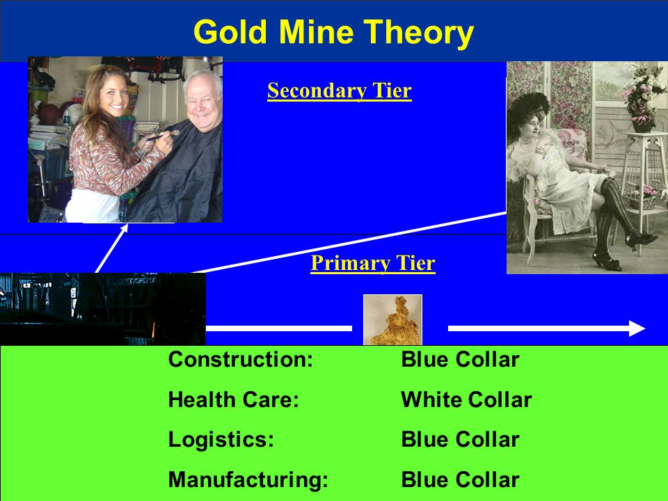 Gold Mine Theory Secondary Tier Primary Tier Construction: Blue Collar